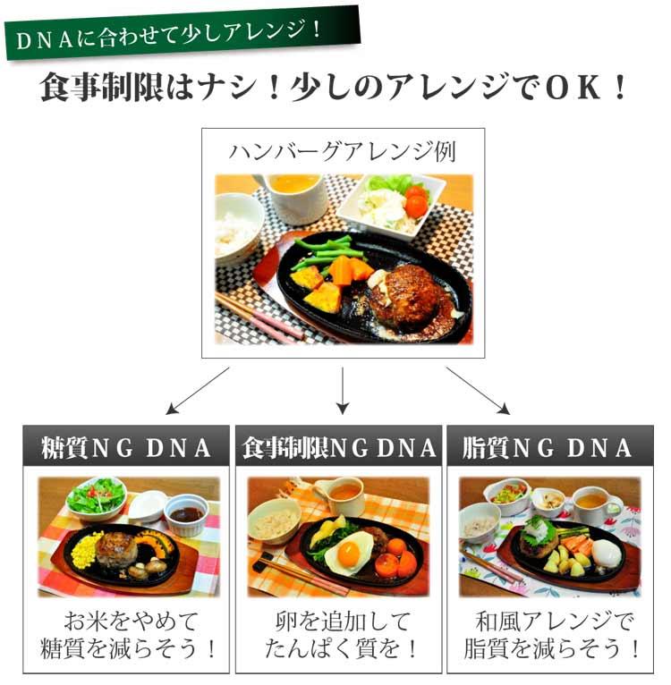 DNAに合った食事アレンジ